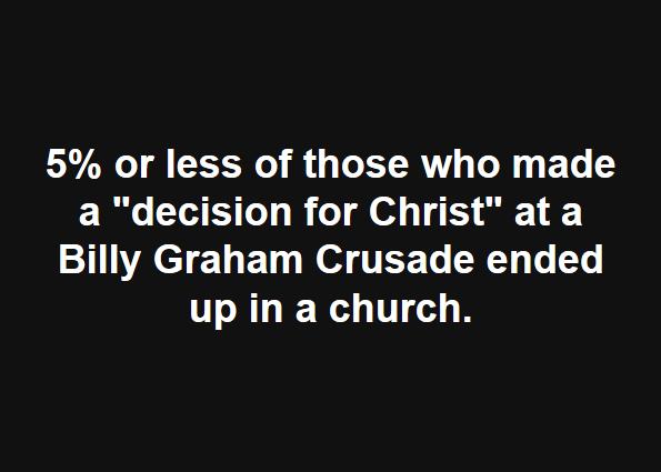 Billy Graham Crusade Numbers